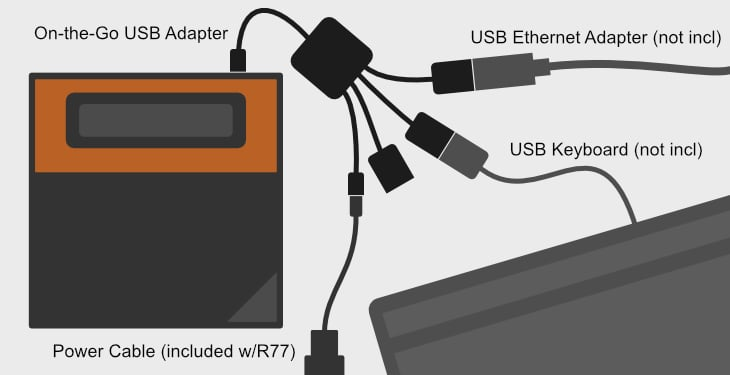 Connecting a keyboard (or ethernet adapter) to the RetroN 77 with an on-the-go USB adapter is easy